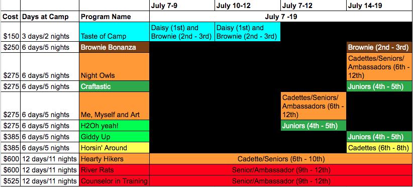 Updated program schedule 4.7.19